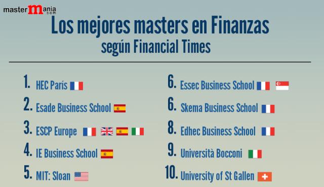 Los mejores másteres de finanzas según Financial Time 2015 noticiaAMP